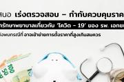 สภาองค์กรของผู้บริโภค เสนอหน่วยงานที่เกี่ยวข้อง เร่งตรวจสอบ – กำกับควบคุมราคาค่ารักษาพยาบาลที่เกี่ยวกับ 'โควิด - 19' ของ รพ. เอกชน