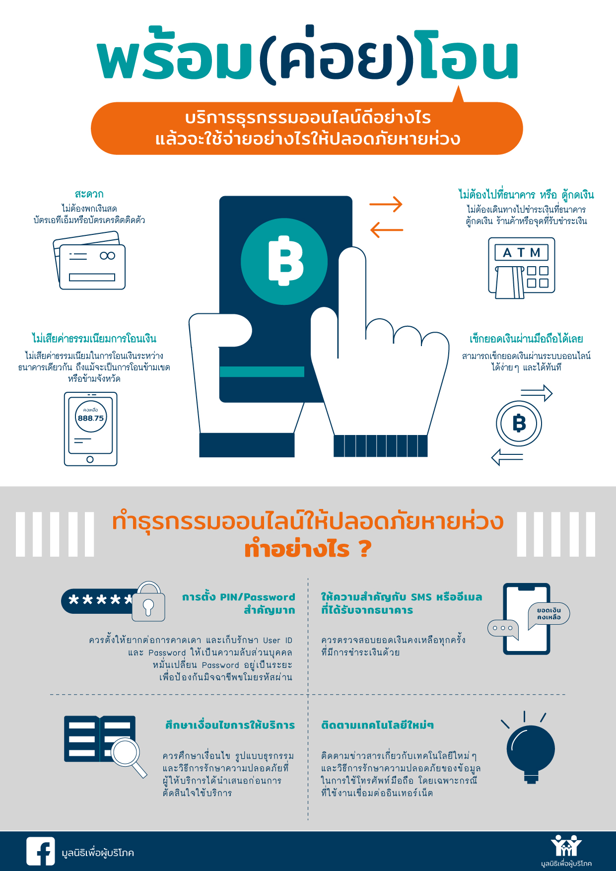 infographic mobilebanking
